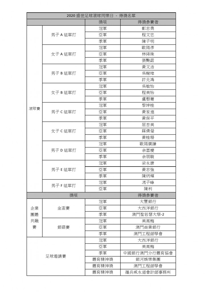 滾球成績新聞-page0001 (1)