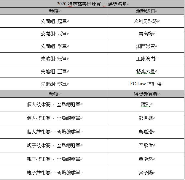WeChat 圖片_20201211173600